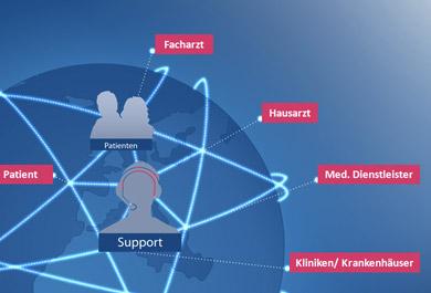 Arzt-Vernetzung-Zusammenarbeit-im-Zuweiser-Netzwerk